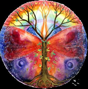 Árvore Ciclo Mudança Conexão